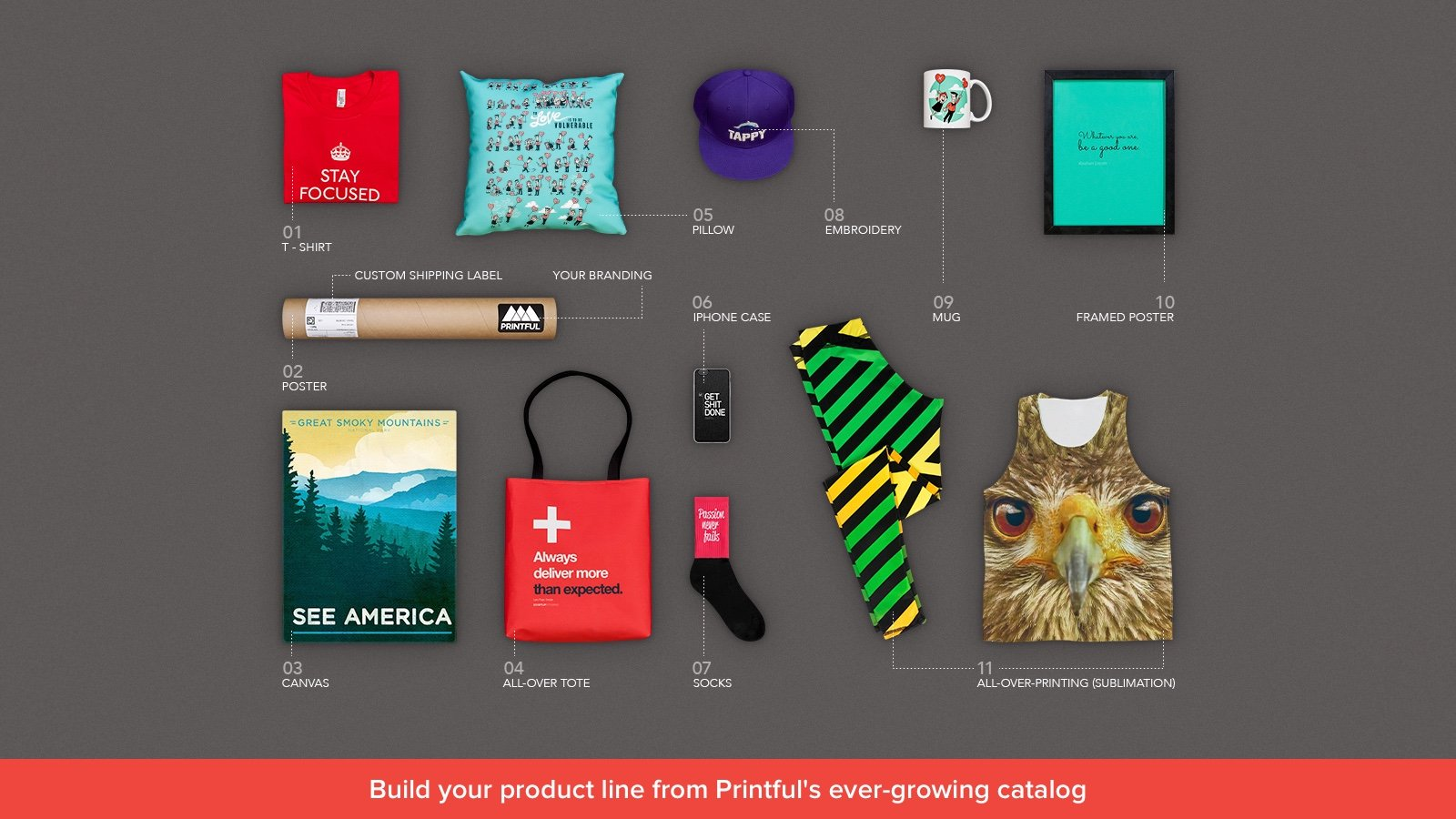Printful Best Shopify Apps Print Ecommerce Product Design Software